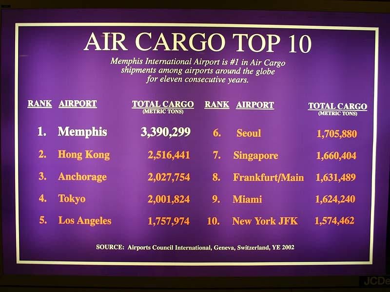 http://airshots.homestead.com/files/memphis_cargo_stats.jpg